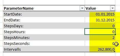 DimDate Parameter eintragen