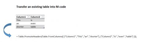 M-Code bestehende Tabelle in Textform umwandeln