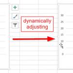 Normale Charts für dynamische Pivot-Tabellen in Excel verwenden