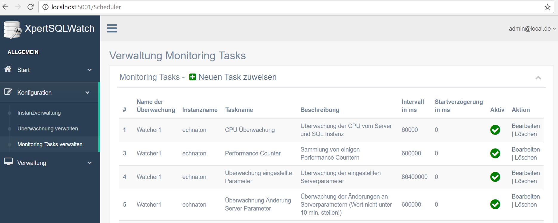 mnitoring-tasks