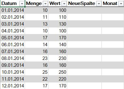 PQ_Neu_Ergebnis