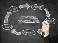 SQL Server Performance optimieren mit dem Performance Management Zyklus