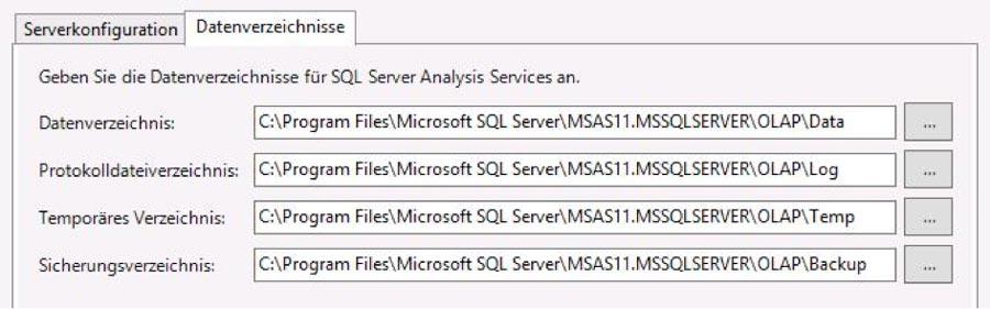 (Abb 2) Datenverzeichnisse und I/O Zugriffe