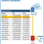 How-to: Permanenter und einfacher Zugriff auf archivierte Daten mit Stretch Database im SQL Server 2016